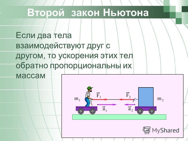 Второй закон Ньютона Если два тела взаимодействуют друг с другом, то ускорения этих тел обратно пропорциональны их массам