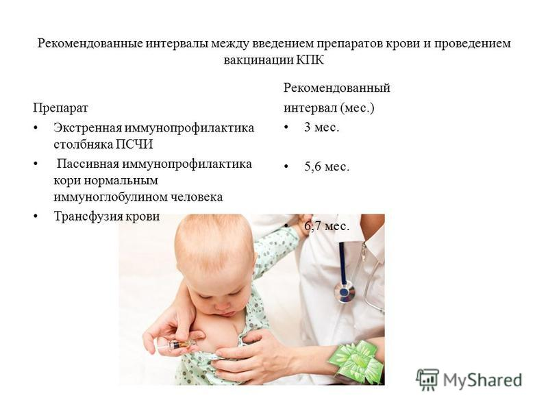 Прививка против кори отзывы