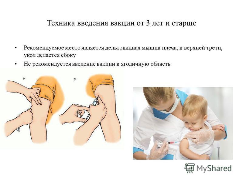 Как сделать себе инъекцию в плечо