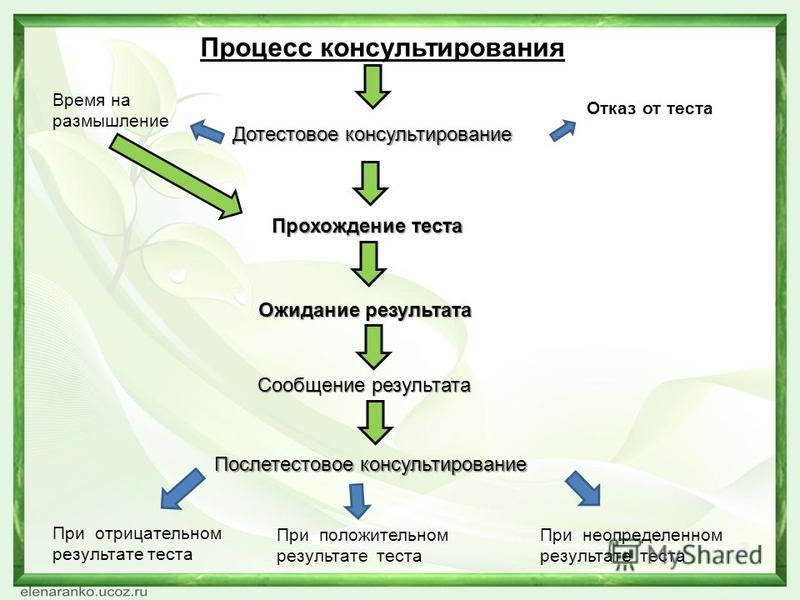 Рецепт приготовления напитка фанта