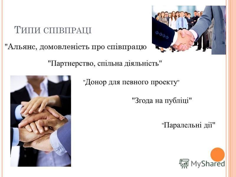Т ИПИ СПІВПРАЦІ Згода на публіці  Паралельні дії  Альянс, домовленість про співпрацю  Донор для певного проекту  Партнерство, спільна діяльність