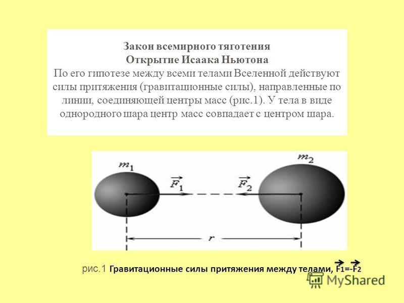 Закон всемирного тяготения Открытие Исаака Ньютона По его гипотезе между всеми телами Вселенной действуют силы притяжения (гравитационные силы), направленные по линии, соединяющей центры масс (рис.1). У тела в виде однородного шара центр масс совпада