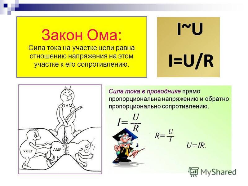Закон Ома: Сила тока на участке цепи равна отношению напряжения на этом участке к его сопротивлению.