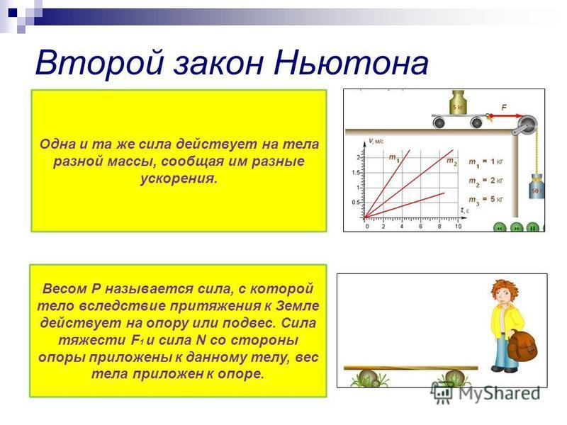 Второй закон Ньютона Одна и та же сила действует на тела разной массы, сообщая им разные ускорения. Весом Р называется сила, с которой тело вследствие притяжения к Земле действует на опору или подвес. Сила тяжести F 1 и сила N со стороны опоры прилож