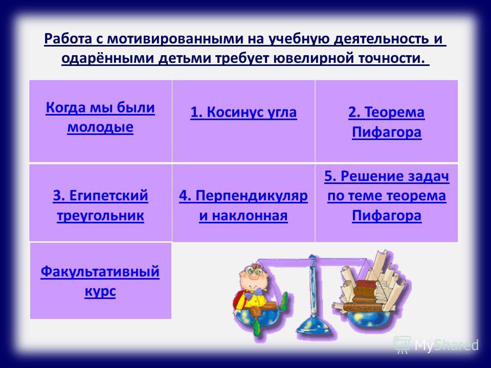 Работа с мотивированными на учебную деятельность и одарёнными детьми требует ювелирной точности. Когда мы были молодые 1. Косинус угла 2. Теорема Пифагора 3. Египетский треугольник 4. Перпендикуляр и наклонная 5. Решение задач по теме теорема Пифагор