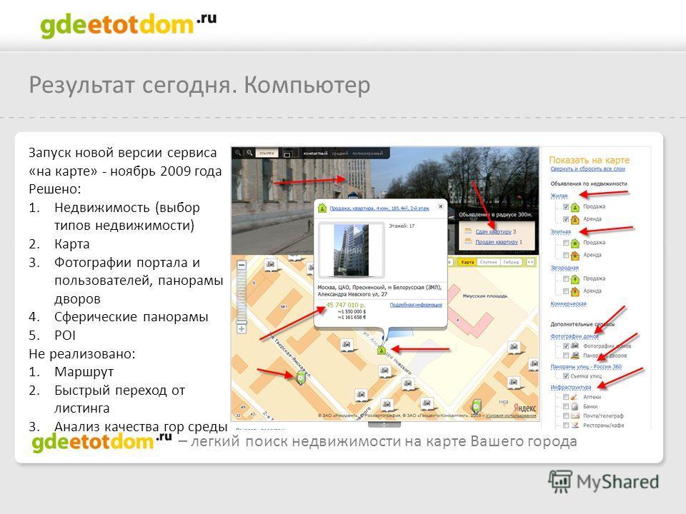 Результат сегодня. Компьютер – легкий поиск недвижимости на карте Вашего города Запуск новой версии сервиса «на карте» - ноябрь 2009 года Решено: 1. Недвижимость (выбор типов недвижимости) 2. Карта 3. Фотографии портала и пользователей, панорамы двор