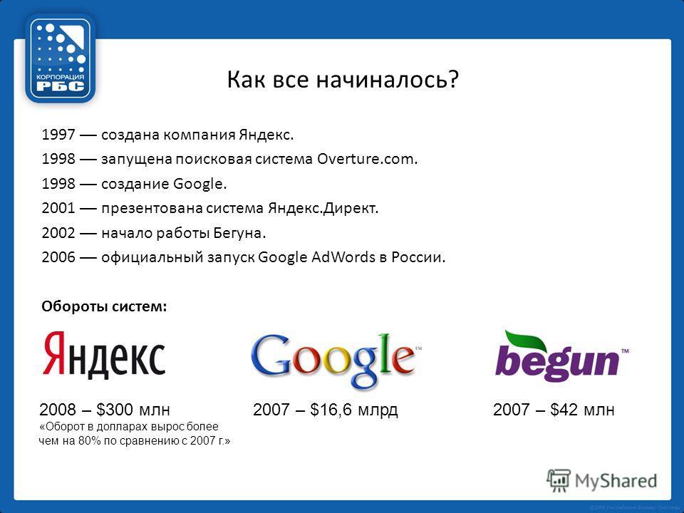 Как все начиналось? 1997 создана компания Яндекс. 1998 запущена поисковая система Overture.com. 1998 создание Google. 2001 презентована система Яндекс.Директ. 2002 начало работы Бегуна. 2006 официальный запуск Google AdWords в России. Обороты систем: