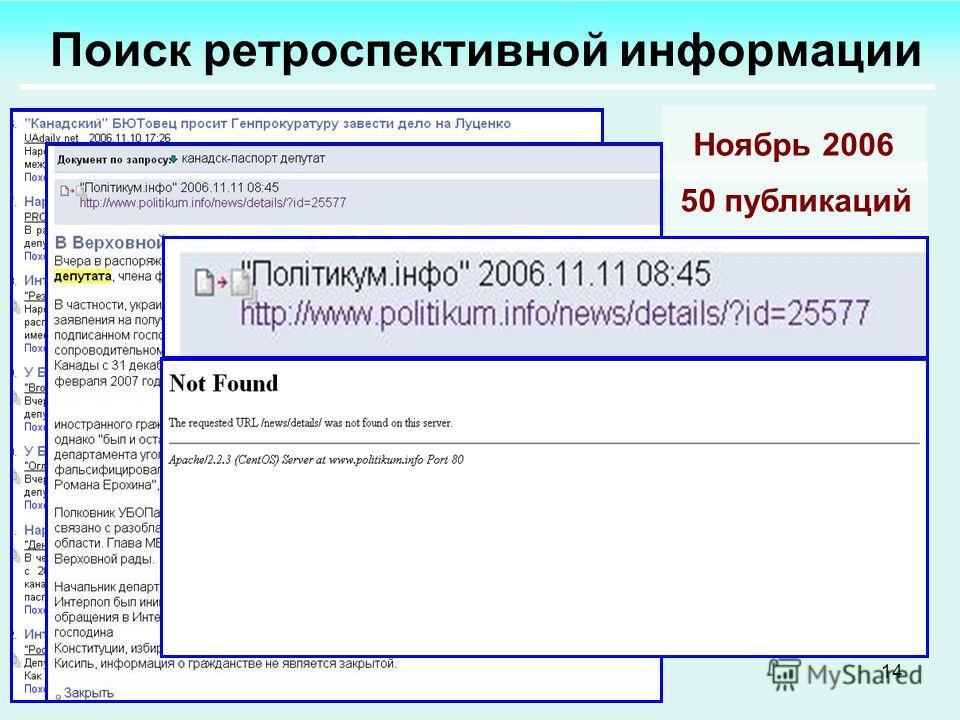 14 50 публикаций Ноябрь 2006 Поиск ретроспективной информации