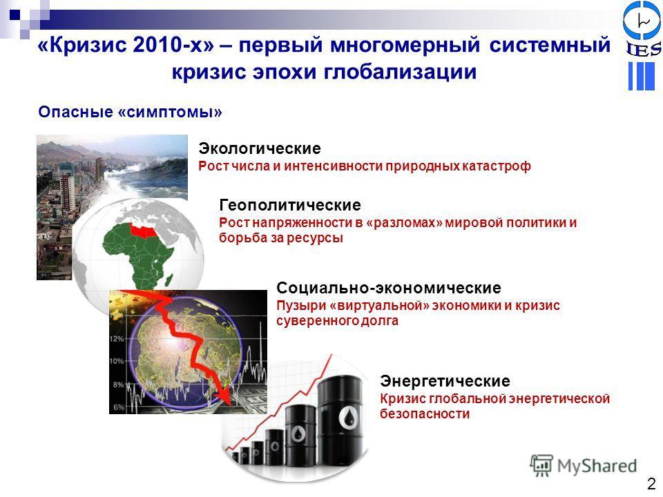 «Кризис 2010-х» – первый многомерный системный кризис эпохи глобализации Социально-экономические Пузыри «виртуальной» экономики и кризис суверенного долга Геополитические Рост напряженности в «разломах» мировой политики и борьба за ресурсы Энергетиче