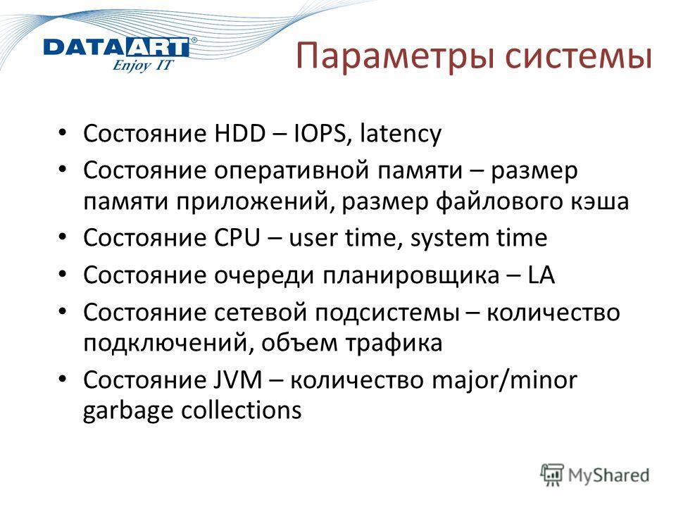 Параметры системы Состояние HDD – IOPS, latency Состояние оперативной памяти – размер памяти приложений, размер файлового кэша Состояние CPU – user time, system time Состояние очереди планировщика – LA Состояние сетевой подсистемы – количество подклю