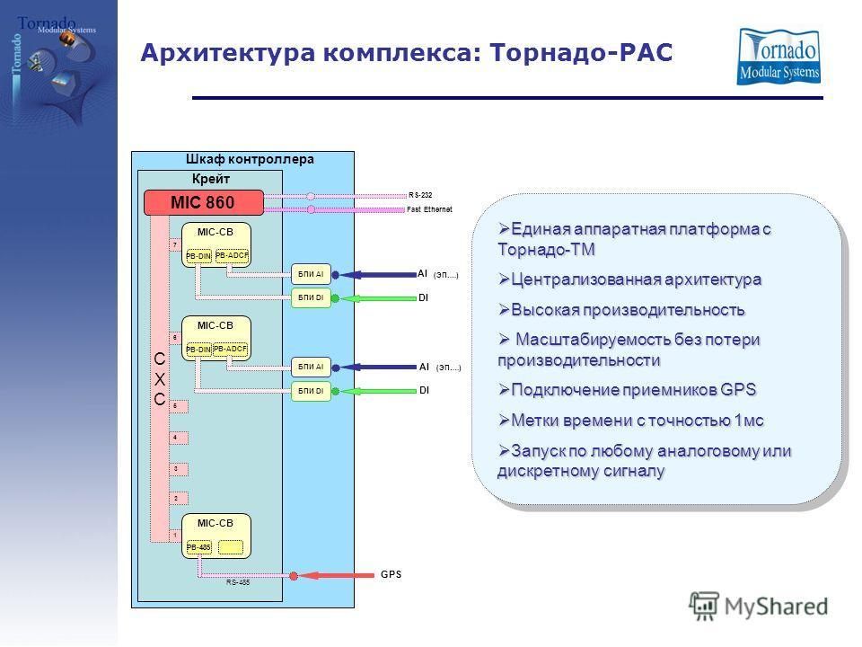 Архитектура комплекса: Торнадо-РАС Единая аппаратная платформа с Торнадо-ТМ Единая аппаратная платформа с Торнадо-ТМ Централизованная архитектура Централизованная архитектура Высокая производительность Высокая производительность Масштабируемость без