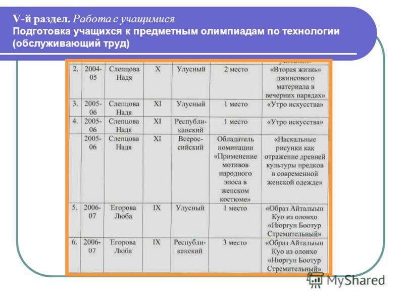 V-й раздел. Работа с учащимися Подготовка учащихся к предметным олимпиадам по технологии (обслуживающий труд)
