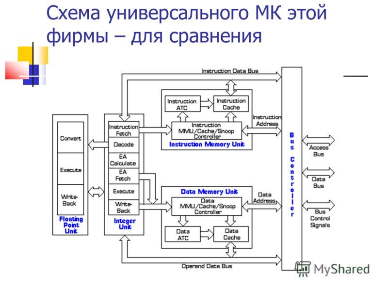 Схема универсального МК этой фирмы – для сравнения
