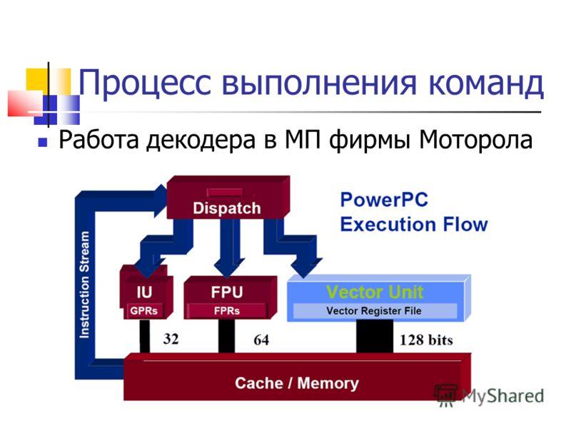Процесс выполнения команд Работа декодера в МП фирмы Моторола