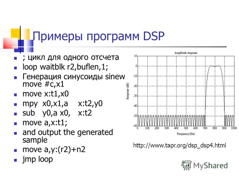 Примеры программ DSP ; цикл для одного отсчета loop waitblk r2,buflen,1; Генерация синусоиды sinewave move #c,x1 move x:t1,x0 mpy x0,x1,a x:t2,y0 sub y0,a x0, x:t2 move a,x:t1; and output the generated sample move a,y:(r2)+n2 jmp loop http://www.tapr