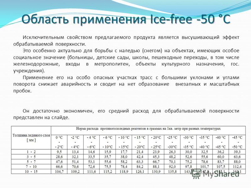 Область применения Ice-free -50 °C Исключительным свойством предлагаемого продукта является высушивающий эффект обрабатываемой поверхности. Это особенно актуально для борьбы с наледью (снегом) на объектах, имеющих особое социальное значение (больницы