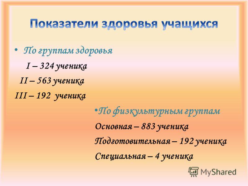 По группам здоровья I – 324 ученика II – 563 ученика III – 192 ученика По физкультурным группам Основная – 883 ученика Подготовительная – 192 ученика Специальная – 4 ученика