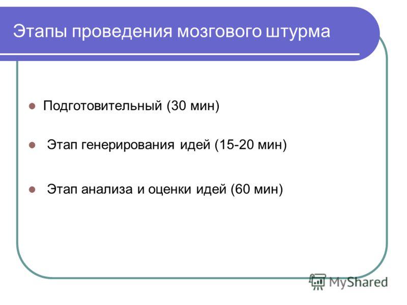 Этапы проведения мозгового штурма Подготовительный (30 мин) Этап генерирования идей (15-20 мин) Этап анализа и оценки идей (60 мин)