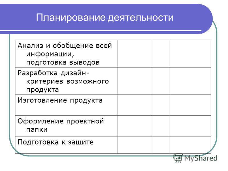Планирование деятельности Анализ и обобщение всей информации, подготовка выводов Разработка дизайн- критериев возможного продукта Изготовление продукта Оформление проектной папки Подготовка к защите