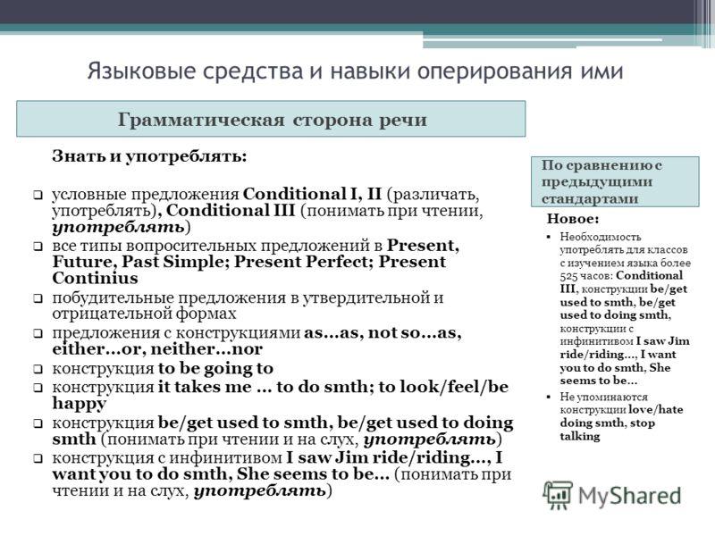 Языковые средства и навыки оперирования ими Грамматическая сторона речи Знать и употреблять: условные предложения Conditional I, II (различать, употреблять), Conditional III (понимать при чтении, употреблять) все типы вопросительных предложений в Pre