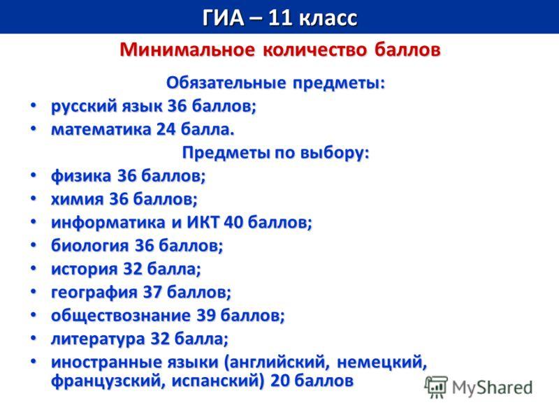 Минимальное количество баллов Обязательные предметы: русский язык 36 баллов; русский язык 36 баллов; математика 24 балла. математика 24 балла. Предметы по выбору: физика 36 баллов; физика 36 баллов; химия 36 баллов; химия 36 баллов; информатика и ИКТ