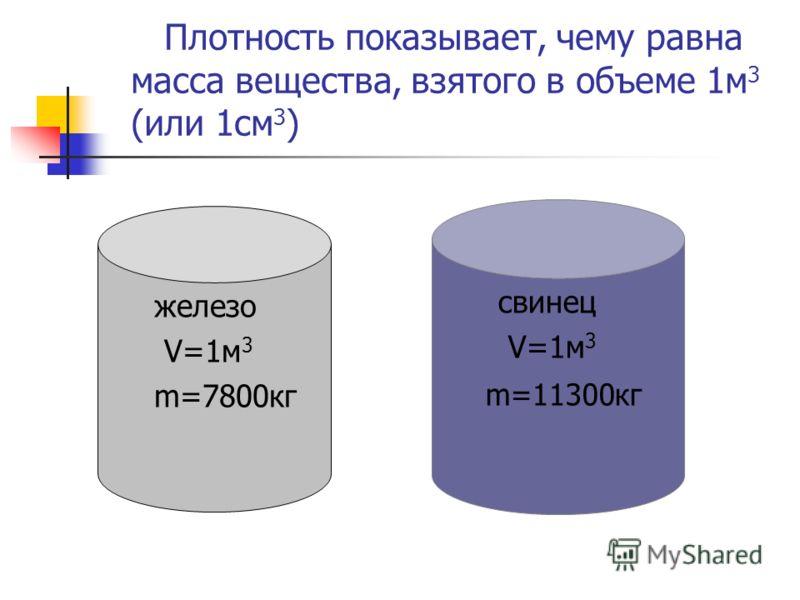Плотность показывает, чему равна масса вещества, взятого в объеме 1м 3 (или 1см 3 ) железо V=1м 3 m=7800кг свинец V=1м 3 m=11300кг
