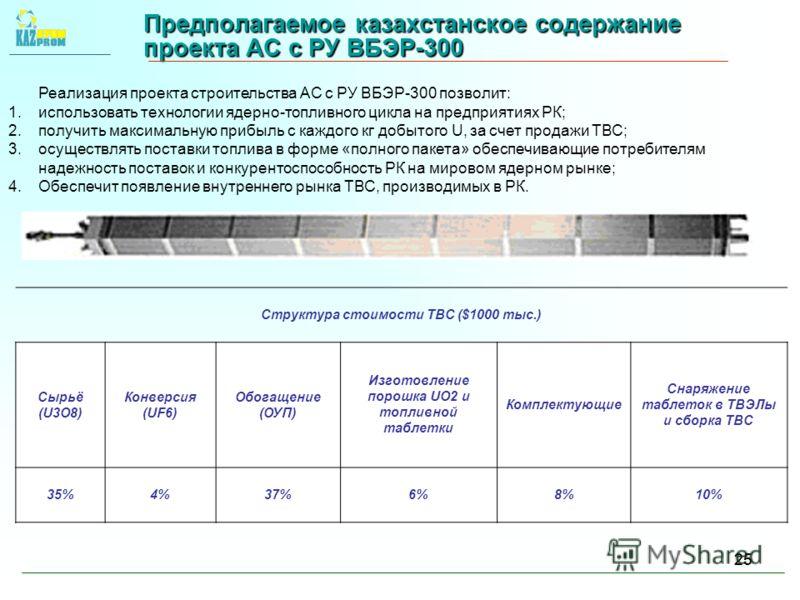 25 Реализация проекта строительства АС с РУ ВБЭР-300 позволит: 1.использовать технологии ядерно-топливного цикла на предприятиях РК; 2.получить максимальную прибыль с каждого кг добытого U, за счет продажи ТВС; 3.осуществлять поставки топлива в форме