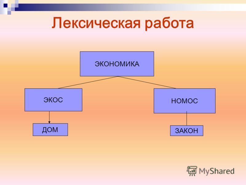 Лексическая работа ЭКОНОМИКА ЭКОС НОМОС ДОМ ЗАКОН