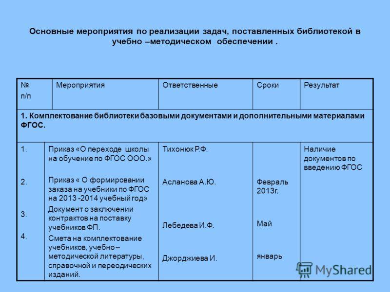 Основные мероприятия по реализации задач, поставленных библиотекой в учебно –методическом обеспечении. п/п МероприятияОтветственныеСрокиРезультат 1. Комплектование библиотеки базовыми документами и дополнительными материалами ФГОС. 1. 2. 3. 4. Приказ