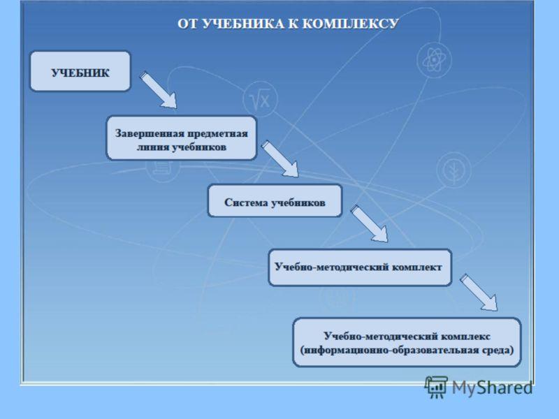 Учебно – методическое обеспечение перехода на ФГОС основного общего образования.