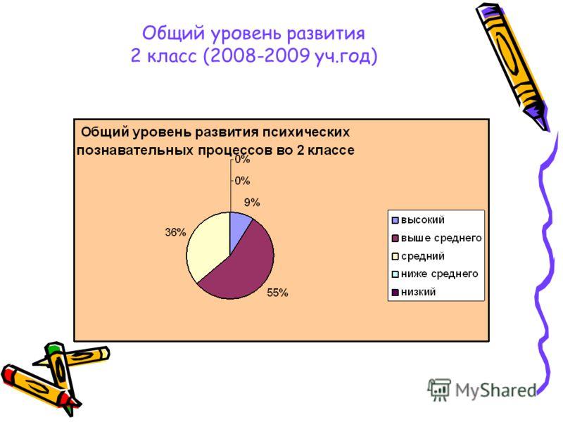 Общий уровень развития 2 класс (2008-2009 уч.год)