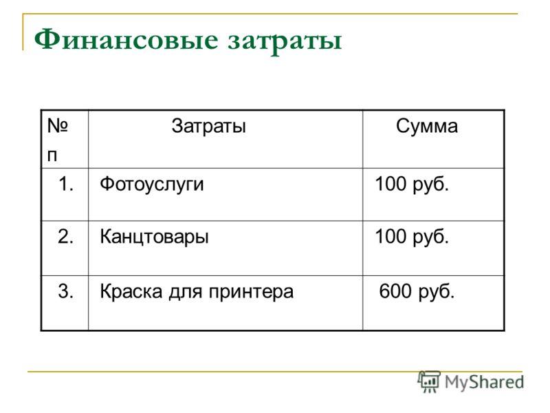 Финансовые затраты п Затраты Сумма 1. Фотоуслуги 100 руб. 2. Канцтовары 100 руб. 3. Краска для принтера 600 руб.