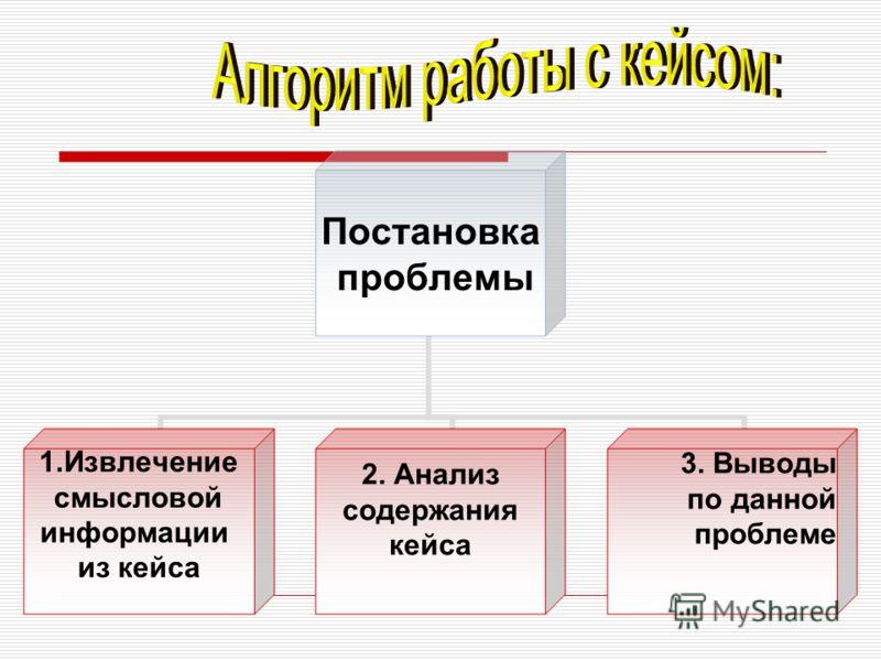 Постановка проблемы 1.Извлечение смысловой информации из кейса 2. Анализ содержания кейса 3. Выводы по данной проблеме