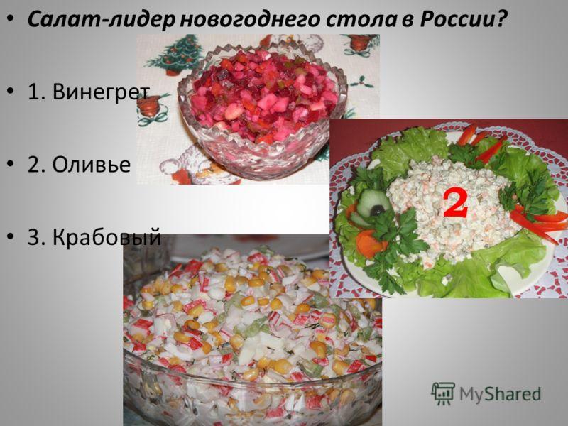 Салат-лидер новогоднего стола в России? 1. Винегрет 2. Оливье 3. Крабовый 2