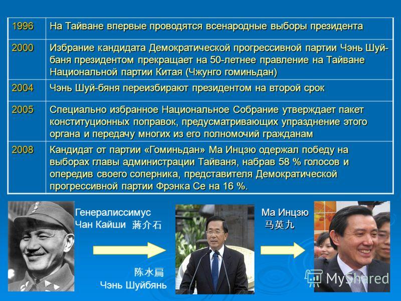 1996 На Тайване впервые проводятся всенародные выборы президента 2000 Избрание кандидата Демократической прогрессивной партии Чэнь Шуй- баня президентом прекращает на 50-летнее правление на Тайване Национальной партии Китая (Чжунго гоминьдан) 2004 Чэ