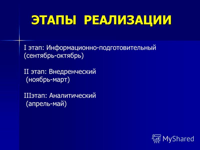 ЭТАПЫ РЕАЛИЗАЦИИ I этап: Информационно-подготовительный (сентябрь-октябрь) II этап: Внедренческий (ноябрь-март) IIIэтап: Аналитический (апрель-май)