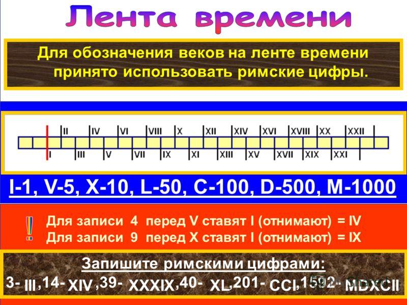 Для обозначения веков на ленте времени принято использовать римские цифры. I-1, V-5, X-10, L-50, C-100, D-500, M-1000 Для записи 4 перед V ставят I (отнимают) = IV Для записи 9 перед X ставят I (отнимают) = IX Запишите римскими цифрами: 3-,14-,39-,40