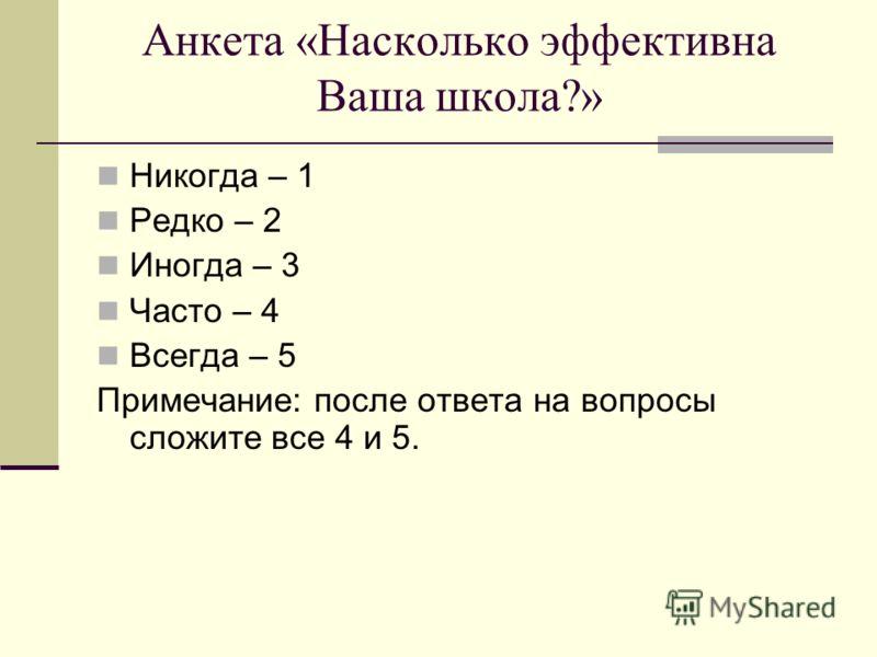 Анкета «Насколько эффективна Ваша школа?» Никогда – 1 Редко – 2 Иногда – 3 Часто – 4 Всегда – 5 Примечание: после ответа на вопросы сложите все 4 и 5.