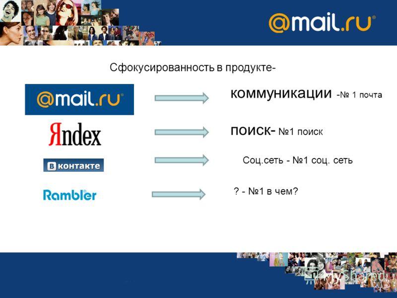 Сфокусированность в продукте- коммуникации - 1 почта поиск- 1 поиск ? - 1 в чем? Соц.сеть - 1 соц. сеть