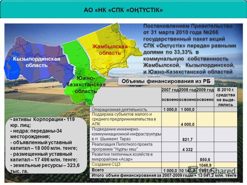 АО «НК «СПК «ОҢТҮСТІК» 2 Постановлением Правительство от 31 марта 2010 года 266 государственный пакет акций СПК «Оңтүстік» передан равными долями по 33,33% в коммунальную собственность Жамбылской, Кызылординской, и Южно-Казахстанской областей Постано