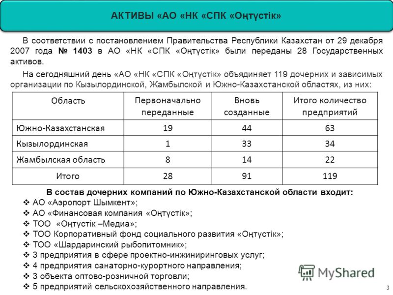 В соответствии с постановлением Правительства Республики Казахстан от 29 декабря 2007 года 1403 в АО «НК «СПК «Оңтүстік» были переданы 28 Государственных активов. На сегодняшний день «АО «НК «СПК «Оңтүстік» объядиняет 119 дочерних и зависимых организ