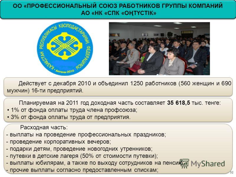ОО «ПРОФЕССИОНАЛЬНЫЙ СОЮЗ РАБОТНИКОВ ГРУППЫ КОМПАНИЙ АО «НК «СПК «ОҢТҮСТІК» ОО «ПРОФЕССИОНАЛЬНЫЙ СОЮЗ РАБОТНИКОВ ГРУППЫ КОМПАНИЙ АО «НК «СПК «ОҢТҮСТІК» 32 Действует с декабря 2010 и объединил 1250 работников (560 женщин и 690 мужчин) 16-ти предприяти