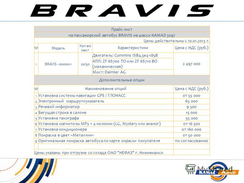 Прайс-лист на пассажирский автобус BRAVIS на шасси КАМАЗ 3297 Цены действительны с 10.01.2013 г. Модель Кол-во мест ХарактеристикиЦена с НДС (руб.) 1BRAVIS - 000001120/50 Двигатель: Cummins ISB4,5e4-185B 2 497 000 КПП: ZF 6S700 TO или ZF 6S710 BO (ме