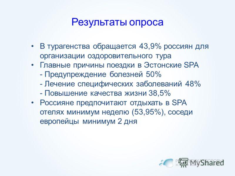 Результаты опроса В турагенства обращается 43,9% россиян для организации оздоровительного тура Главные причины поездки в Эстонские SPA - Предупреждение болезней 50% - Лечение специфических заболеваний 48% - Повышение качества жизни 38,5% Россияне пре