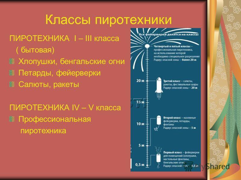 Классы пиротехники ПИРОТЕХНИКА I – III класса ( бытовая) Хлопушки, бенгальские огни Петарды, фейерверки Салюты, ракеты ПИРОТЕХНИКА IV – V класса Профессиональная пиротехника