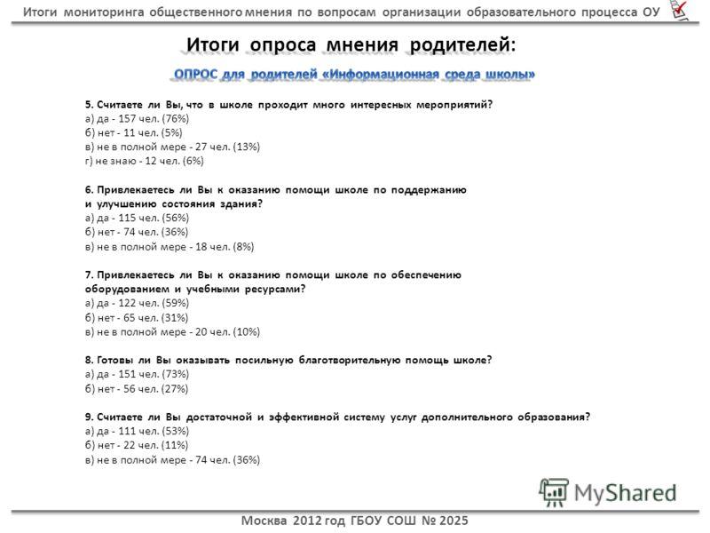 Москва 2012 год ГБОУ СОШ 2025 Итоги опроса мнения родителей: Итоги мониторинга общественного мнения по вопросам организации образовательного процесса ОУ