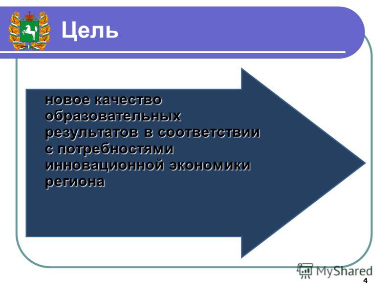 4 Цель новое качество образовательных результатов в соответствии с потребностями инновационной экономики региона