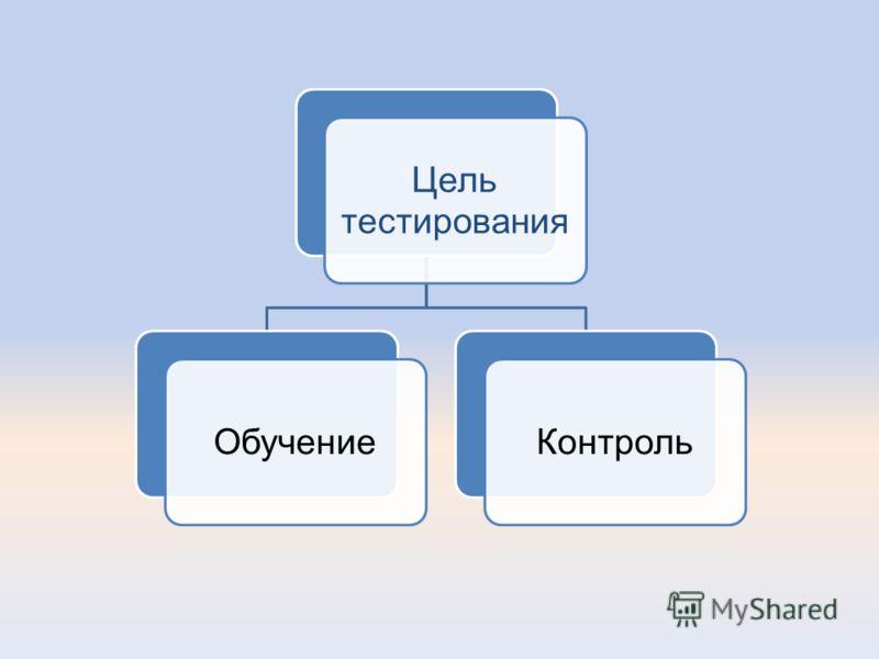 Цель тестирования ОбучениеКонтроль