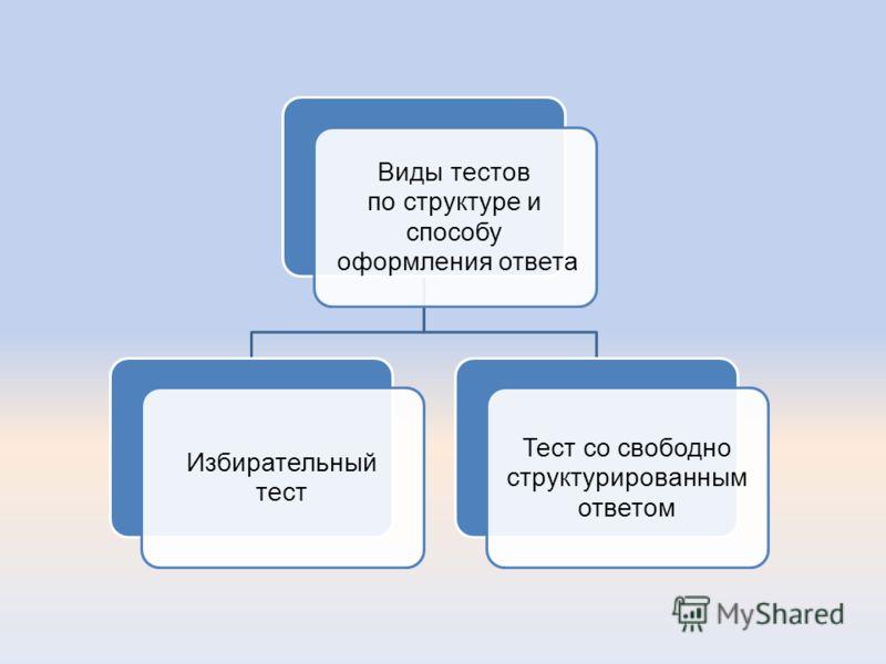 Виды тестов по структуре и способу оформления ответа Избирательный тест Тест со свободно структурированным ответом