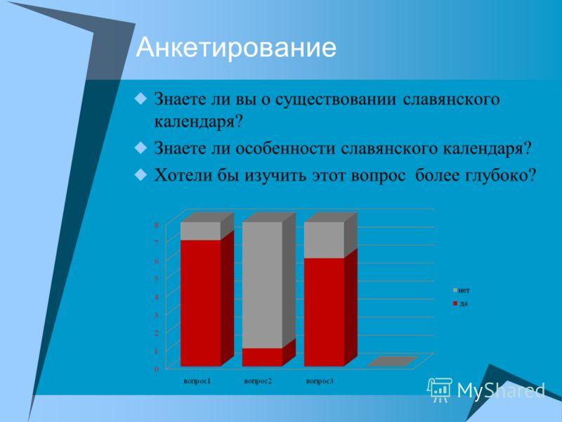 Анкетирование Знаете ли вы о существовании славянского календаря? Знаете ли особенности славянского календаря? Хотели бы изучить этот вопрос более глубоко?